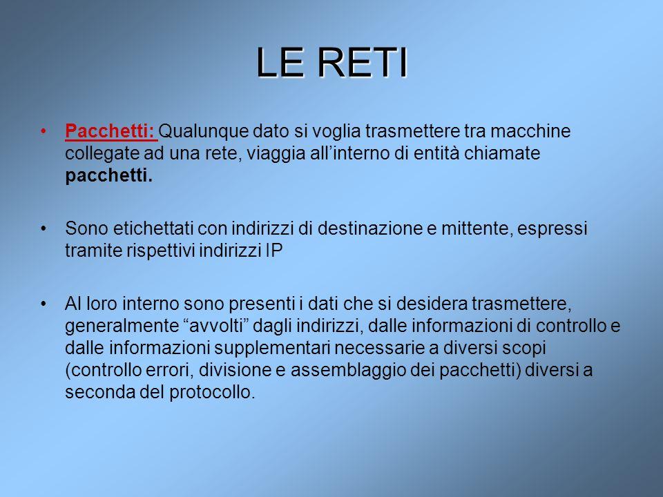 LE RETI Pacchetti: Qualunque dato si voglia trasmettere tra macchine collegate ad una rete, viaggia all'interno di entità chiamate pacchetti. Sono eti