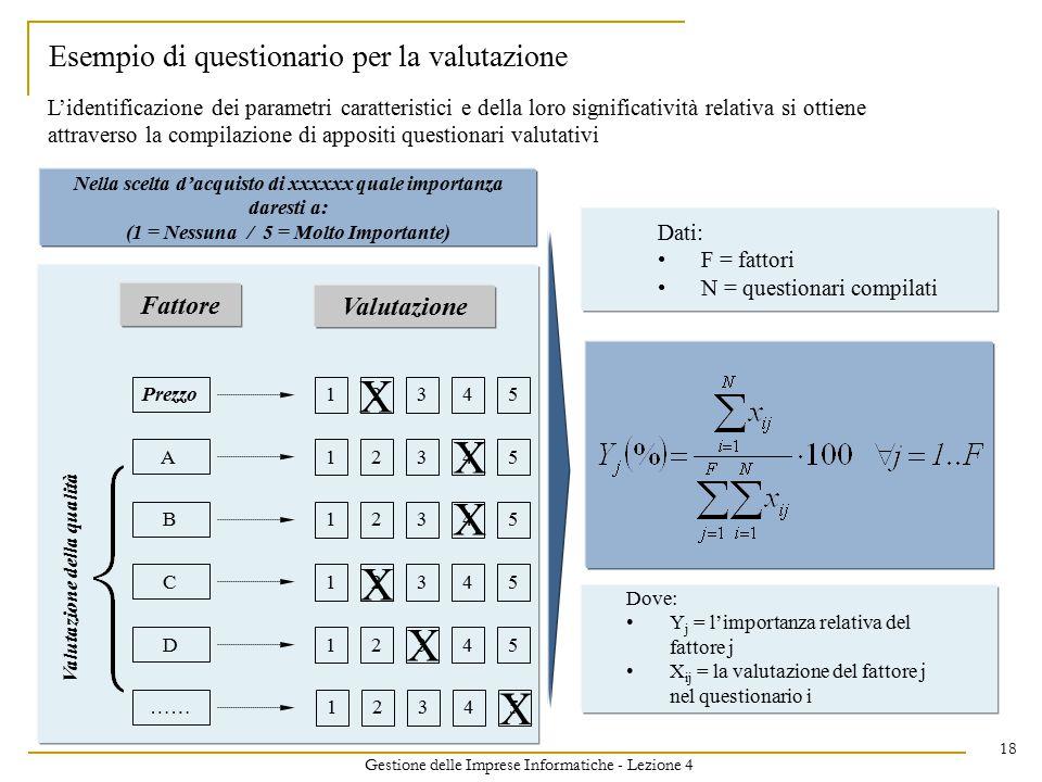 Gestione delle Imprese Informatiche - Lezione 4 18 Esempio di questionario per la valutazione L'identificazione dei parametri caratteristici e della loro significatività relativa si ottiene attraverso la compilazione di appositi questionari valutativi Nella scelta d'acquisto di xxxxxx quale importanza daresti a: (1 = Nessuna / 5 = Molto Importante) Dati: F = fattori N = questionari compilati Dove: Y j = l'importanza relativa del fattore j X ij = la valutazione del fattore j nel questionario i D C B A Prezzo …… Valutazione della qualità 12345 12345 12345 12345 12345 12345 Fattore Valutazione X X X X X X