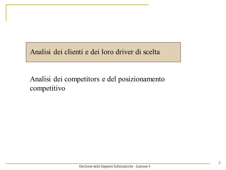 Gestione delle Imprese Informatiche - Lezione 4 2 Analisi dei clienti e dei loro driver di scelta Analisi dei competitors e del posizionamento competitivo