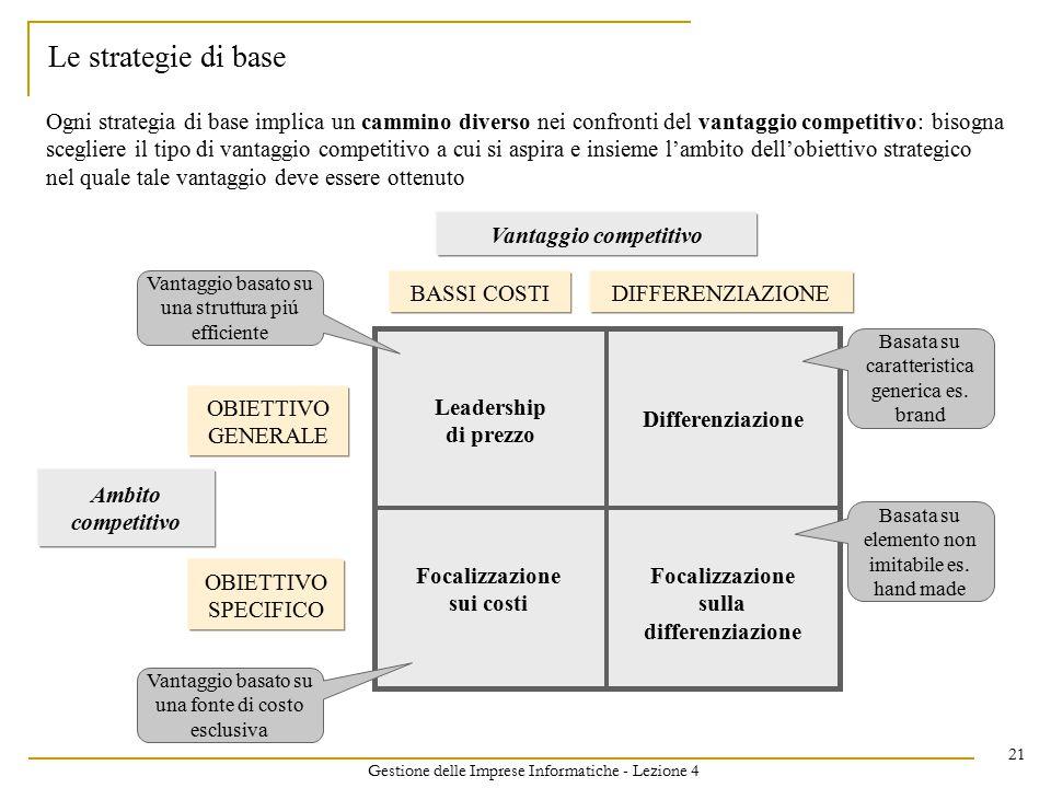Gestione delle Imprese Informatiche - Lezione 4 21 Le strategie di base Ogni strategia di base implica un cammino diverso nei confronti del vantaggio competitivo: bisogna scegliere il tipo di vantaggio competitivo a cui si aspira e insieme l'ambito dell'obiettivo strategico nel quale tale vantaggio deve essere ottenuto Vantaggio competitivo BASSI COSTIDIFFERENZIAZIONE Ambito competitivo OBIETTIVO GENERALE OBIETTIVO SPECIFICO Leadership di prezzo Differenziazione Focalizzazione sui costi Focalizzazione sulla differenziazione Vantaggio basato su una struttura piú efficiente Basata su caratteristica generica es.