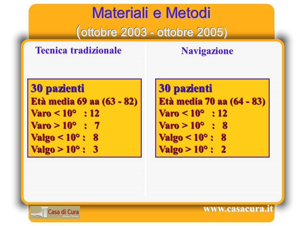 Materiali e Metodi ( ottobre 2003 - ottobre 2005) www.casacura.it Tecnica tradizionale Navigazione 30 pazienti Età media 69 aa (63 - 82) Varo < 10° :