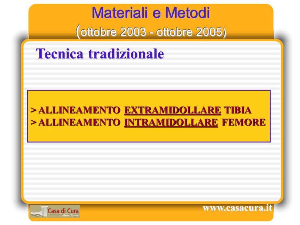 Materiali e Metodi ( ottobre 2003 - ottobre 2005) www.casacura.it Tecnica tradizionale > ALLINEAMENTO EXTRAMIDOLLARE TIBIA > ALLINEAMENTO INTRAMIDOLLA