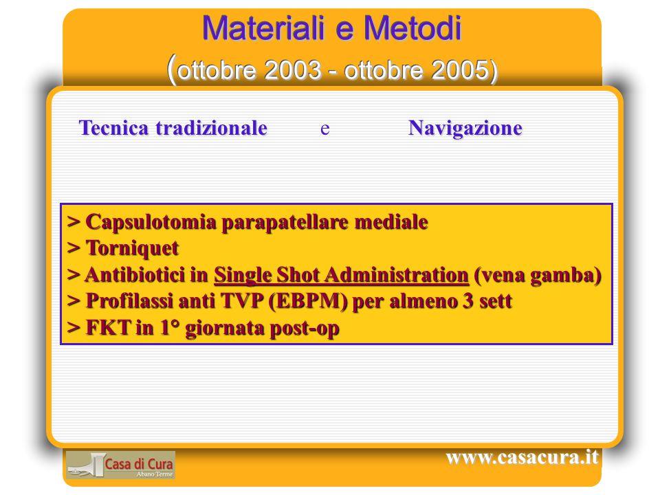 Materiali e Metodi ( ottobre 2003 - ottobre 2005) www.casacura.it Tecnica tradizionale Navigazione > Capsulotomia parapatellare mediale > Torniquet >