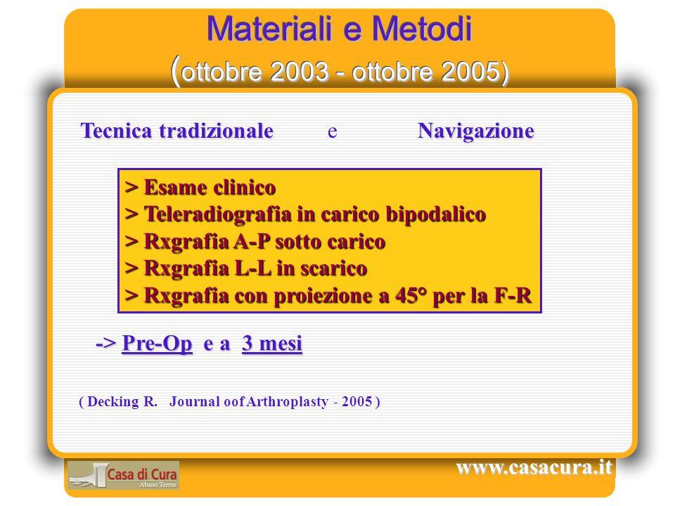 Materiali e Metodi ( ottobre 2003 - ottobre 2005) www.casacura.it Tecnica tradizionale Navigazione > Esame clinico > Teleradiografia in carico bipodal
