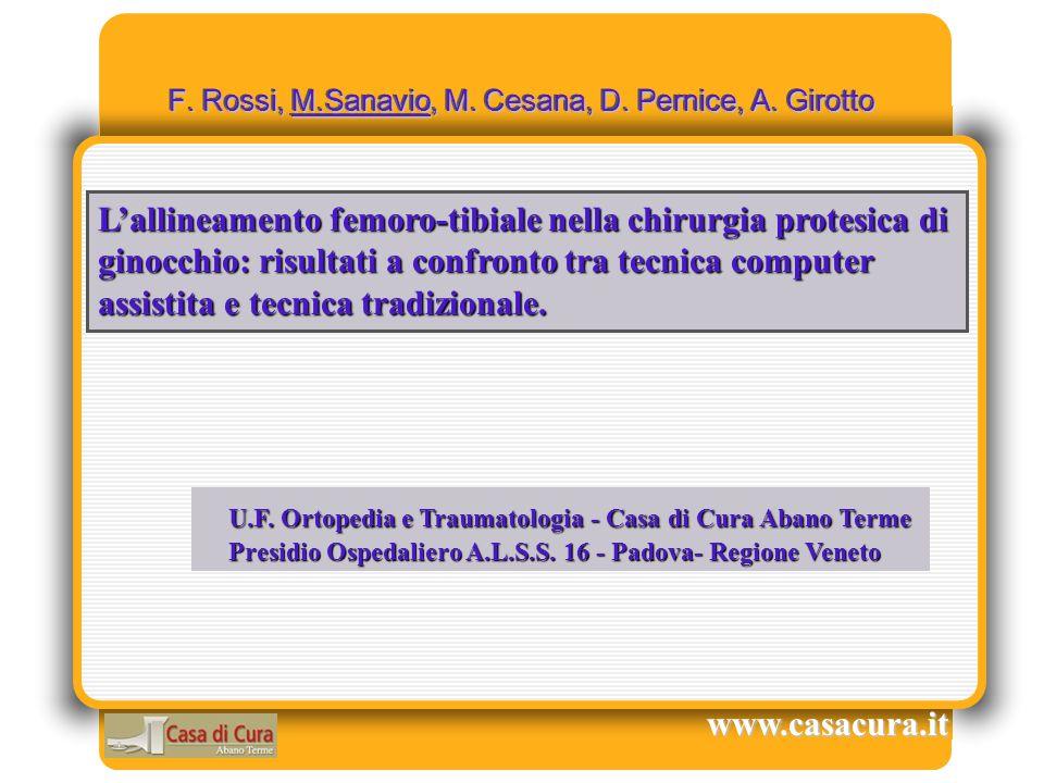 F. Rossi, M.Sanavio, M. Cesana, D. Pernice, A. Girotto www.casacura.it L'allineamento femoro-tibiale nella chirurgia protesica di ginocchio: risultati