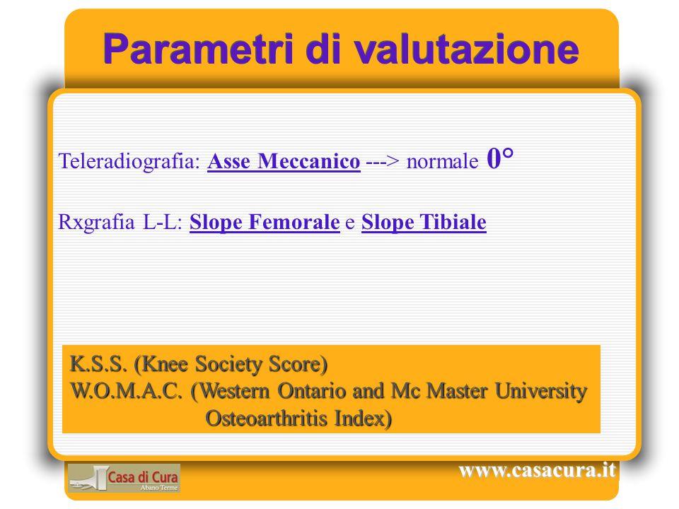 Parametri di valutazione www.casacura.it Teleradiografia: Asse Meccanico ---> normale 0° Rxgrafia L-L: Slope Femorale e Slope Tibiale K.S.S. (Knee Soc