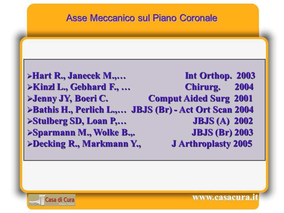 Asse Meccanico sul Piano Coronale www.casacura.it  Hart R., Janecek M.,… Int Orthop. 2003  Kinzl L., Gebhard F., … Chirurg. 2004  Jenny JY, Boeri C