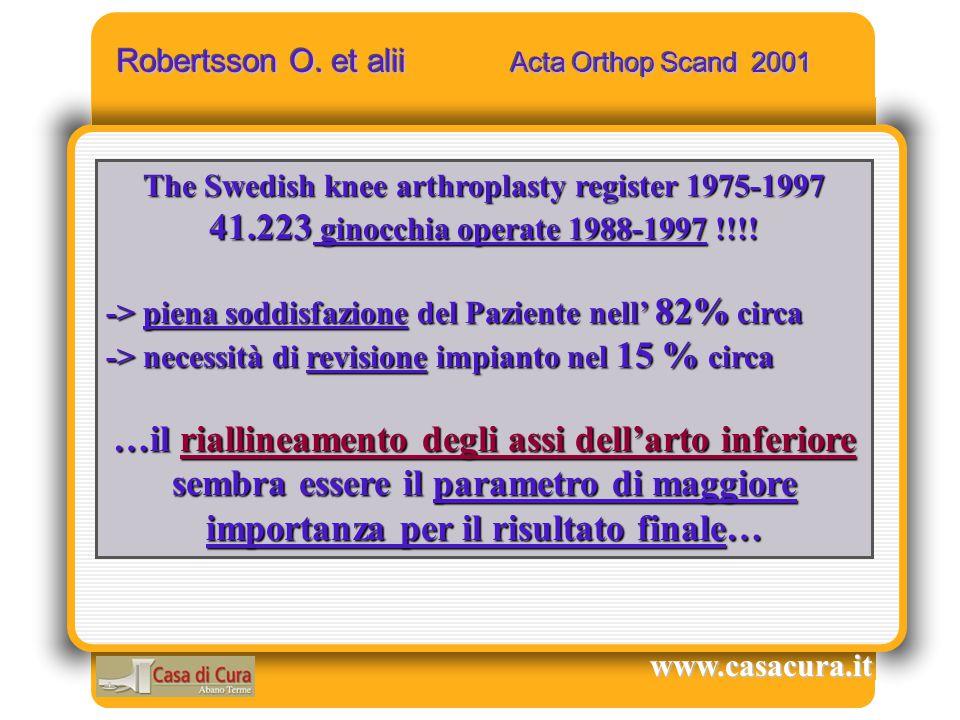 Robertsson O. et alii Acta Orthop Scand 2001 Robertsson O. et alii Acta Orthop Scand 2001 www.casacura.it The Swedish knee arthroplasty register 1975-