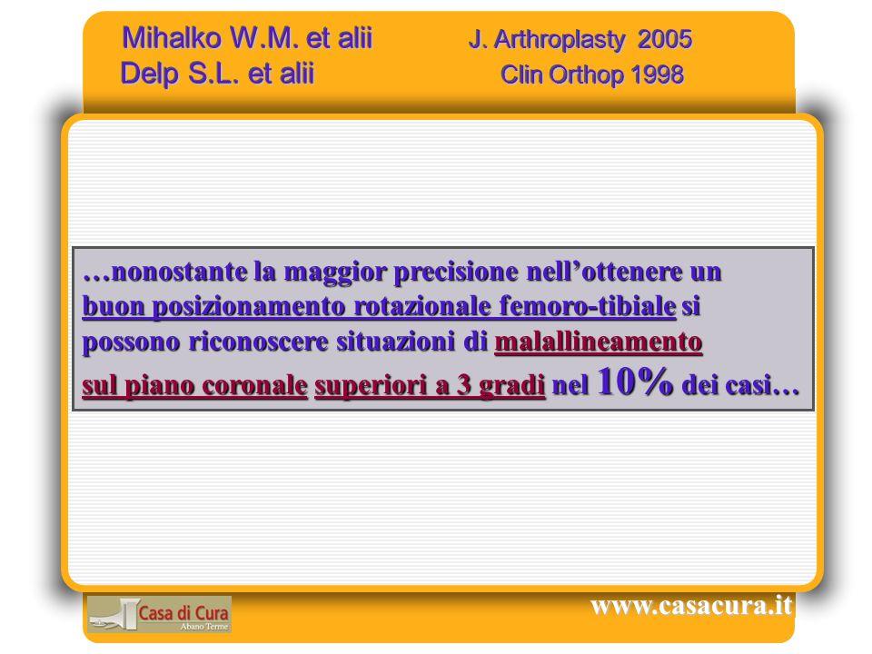 Mihalko W.M. et alii J. Arthroplasty 2005 Delp S.L. et alii Clin Orthop 1998 Mihalko W.M. et alii J. Arthroplasty 2005 Delp S.L. et alii Clin Orthop 1