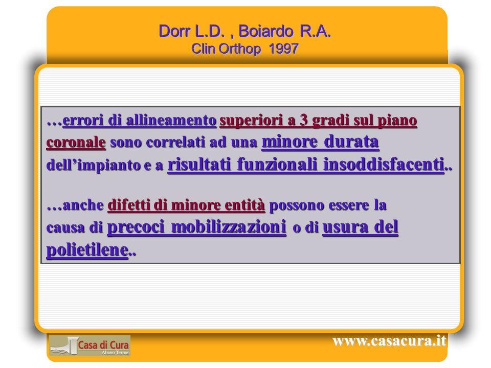 Dorr L.D., Boiardo R.A. Clin Orthop 1997 www.casacura.it …errori di allineamento superiori a 3 gradi sul piano coronale sono correlati ad una minore d