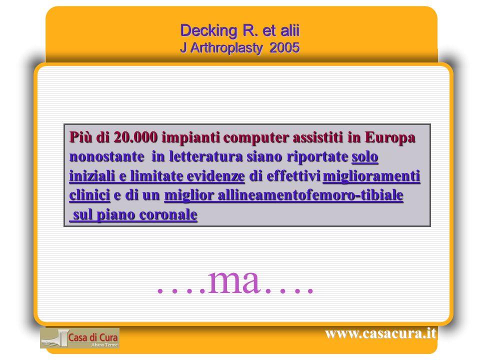 Decking R. et alii J Arthroplasty 2005 www.casacura.it Più di 20.000 impianti computer assistiti in Europa nonostante in letteratura siano riportate s