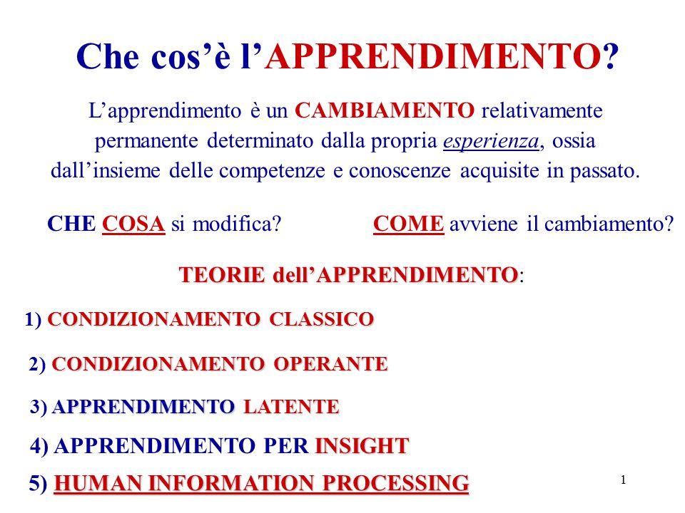 2 CONDIZIONAMENTO CLASSICO 1) CONDIZIONAMENTO CLASSICO STIMOLO  RISPOSTA Stimolo incondizionato  Risposta Incondizionata (CIBO) (SALIVA) Stimolo CONDIZIONATO  Risposta CONDIZIONATA (CIOTOLA) (SALIVA)