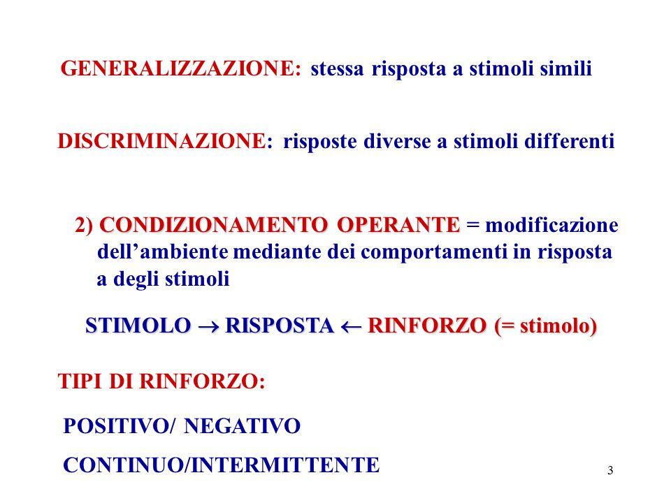 3 2) CONDIZIONAMENTO OPERANTE OPERANTE = modificazione dell'ambiente mediante dei comportamenti in risposta a degli stimoli STIMOLO RISPOSTA RINFORZO (= stimolo) GENERALIZZAZIONE: stessa risposta a stimoli simili DISCRIMINAZIONE: risposte diverse a stimoli differenti TIPI DI RINFORZO: POSITIVO/ NEGATIVO CONTINUO/INTERMITTENTE