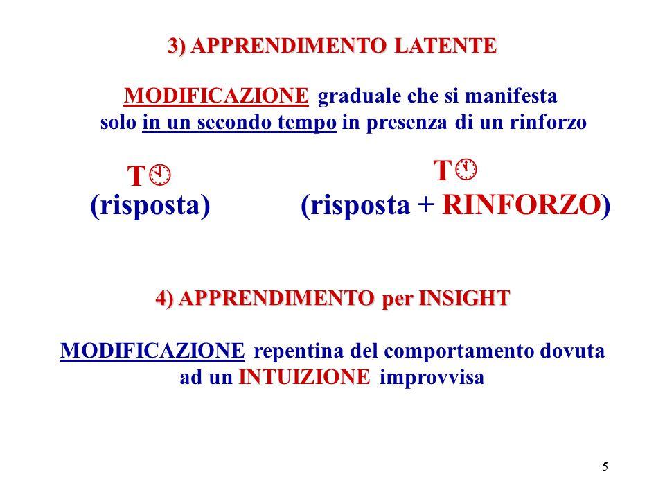 6 5) HUMAN INFORMATION PROCESSING (HIP) UOMO = ELABORATORE DI INFORMAZIONI INPUT AMBIENTALE REGISTRO SENSORIALE MBT OUTPUT MLT RUOLO ATTIVO dell'individuo Importanza dei PROCESSI COGNITIVI, ossia dei processi e delle rappresentazioni mentali necessarie per elaborare dei significati APPRENDIMENTO inteso come PROCESSO COSTRUTTIVO