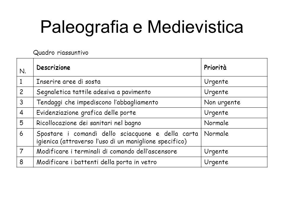 Paleografia e Medievistica Quadro riassuntivo N.