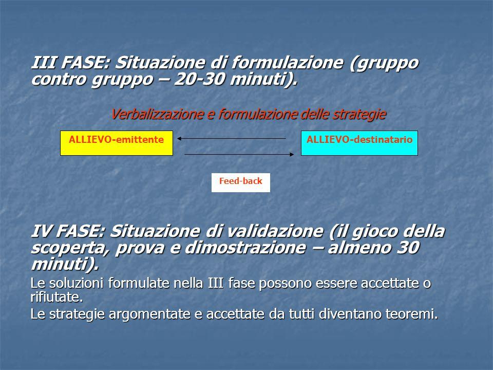 III FASE: Situazione di formulazione (gruppo contro gruppo – 20-30 minuti). Verbalizzazione e formulazione delle strategie IV FASE: Situazione di vali