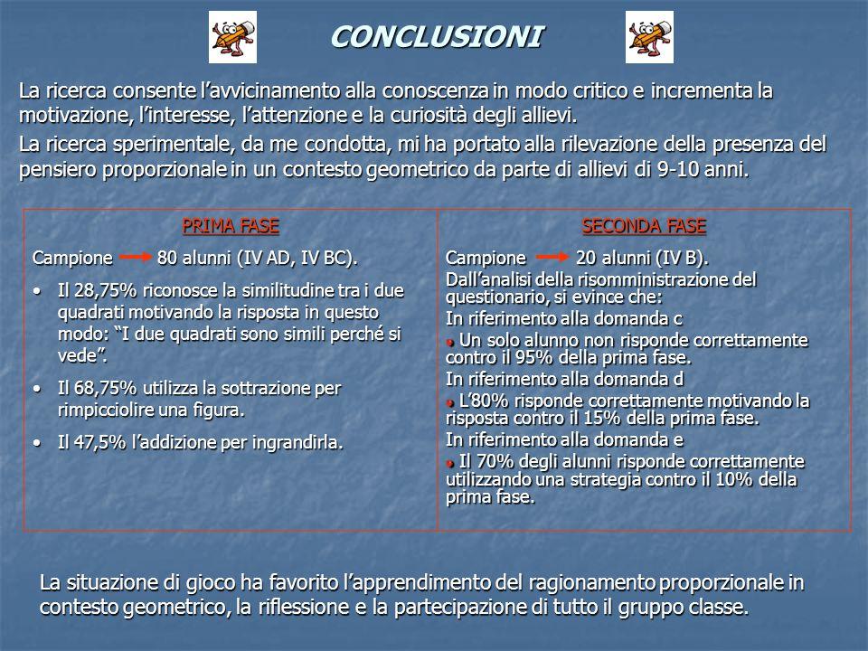 """PRIMA FASE Campione 80 alunni (IV AD, IV BC). Il 28,75% riconosce la similitudine tra i due quadrati motivando la risposta in questo modo: """"I due quad"""