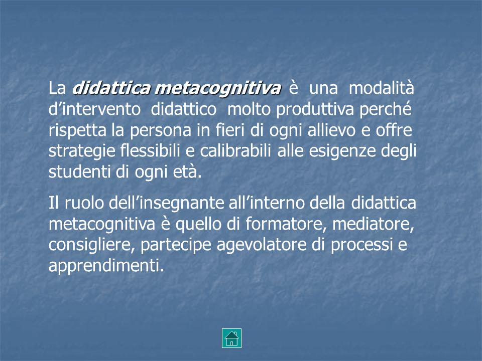 didattica metacognitiva La didattica metacognitiva è una modalità d'intervento didattico molto produttiva perché rispetta la persona in fieri di ogni