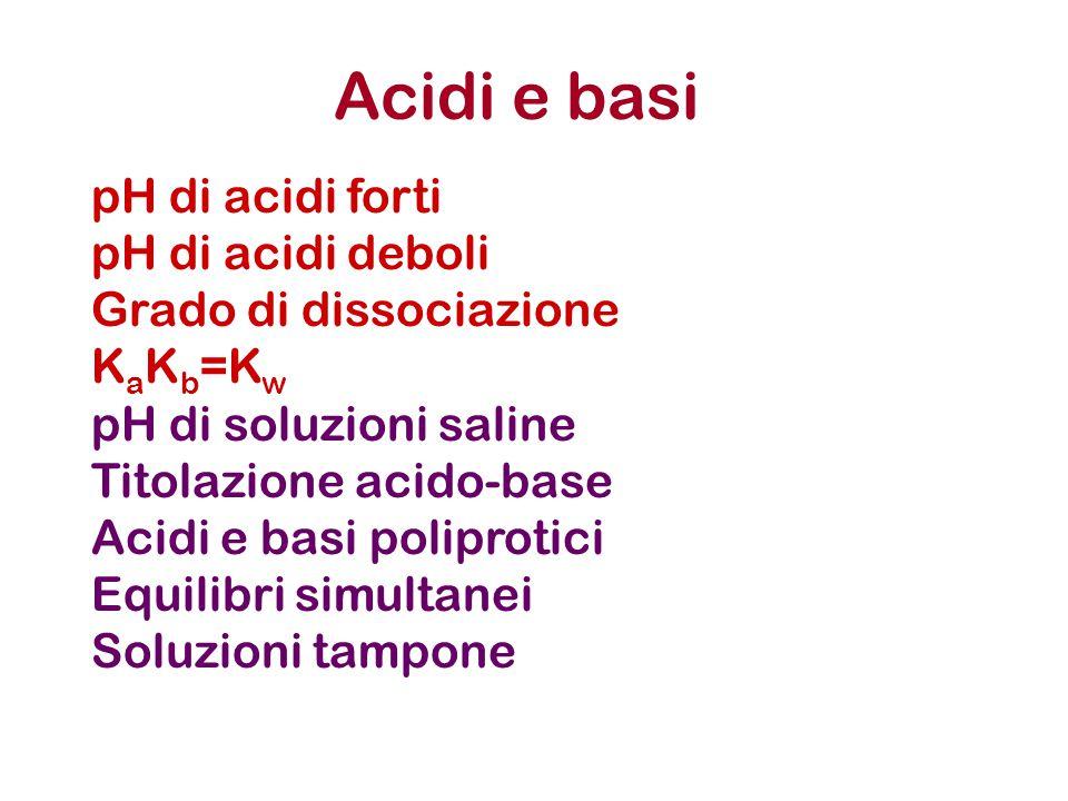 Titolazioni acido-base H + + OH - H 2 O HCl H + + Cl - 5 ml HCl 1x 10 -2 M Ioni H + provenienti da acido = 5,00x 10 -3 x 1x10 -2 NaoH Na + + OH - 10 ml NaOH 1x 10 -2 M Ioni OH - provenienti da base = 10,00x 10 -3 x 1x10 -2 [OH - ] = (10,00x10 -3 ) 1x 10 -2 - (5,00x10 -3 ) 1x 10 - 2 (10,00x10 -3 ) + (5,00x10 -3 ) = 3,3x10 -3 pOH =-log ( 3,3x 10 -3 ) =2,5 pH =11,5