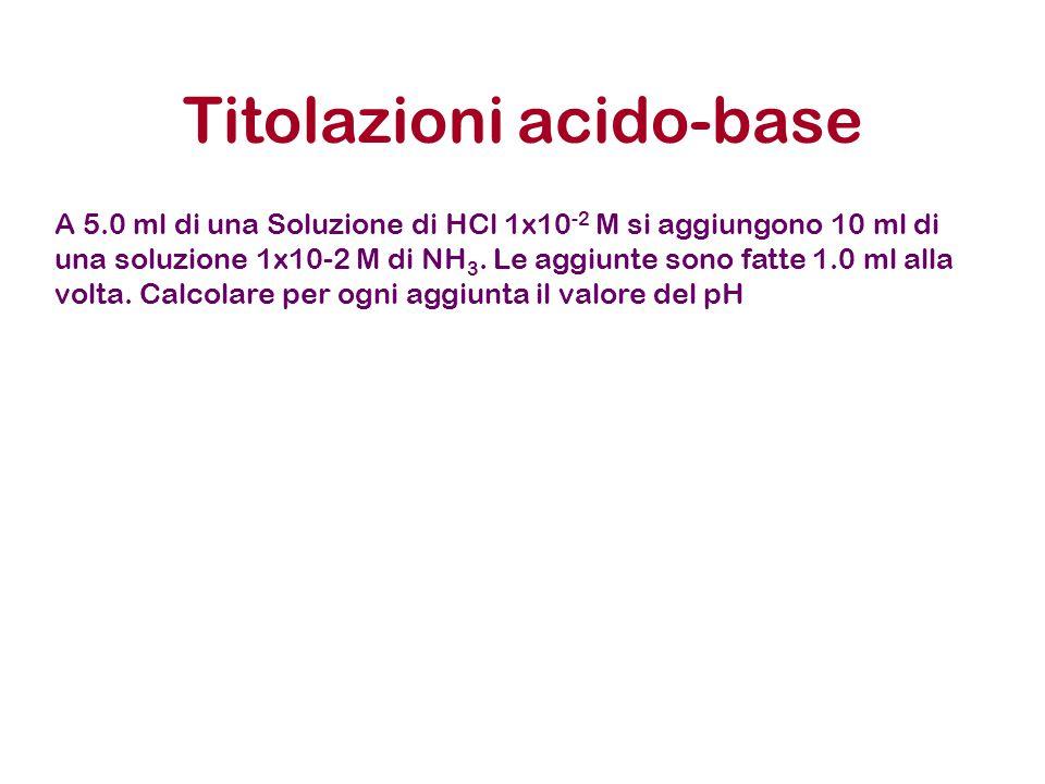 Titolazioni acido-base A 5.0 ml di una Soluzione di HCl 1x10 -2 M si aggiungono 10 ml di una soluzione 1x10-2 M di NH 3. Le aggiunte sono fatte 1.0 ml