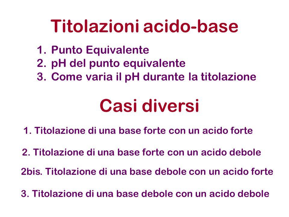 Titolazioni acido-base 1. Titolazione di una base forte con un acido forte 1.Punto Equivalente 2.pH del punto equivalente 3.Come varia il pH durante l