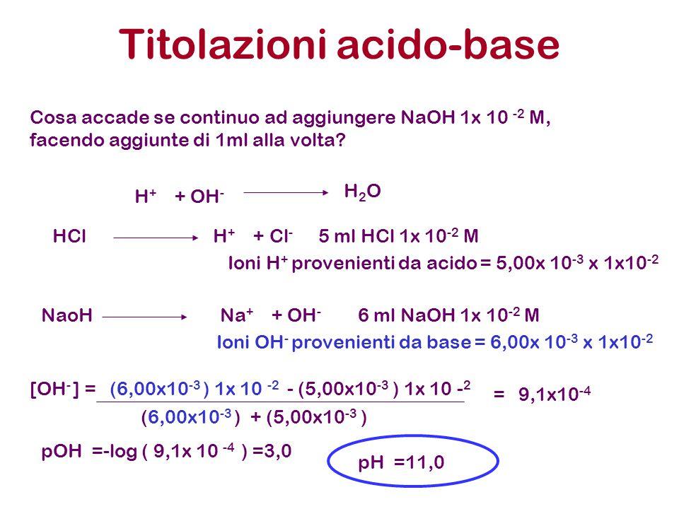 Titolazioni acido-base Cosa accade se continuo ad aggiungere NaOH 1x 10 -2 M, facendo aggiunte di 1ml alla volta? H + + OH - H 2 O HCl H + + Cl - 5 ml
