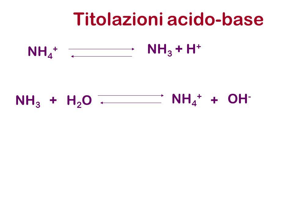Titolazioni acido-base NH 3 + H + NH 4 + NH 3 H2OH2O NH 4 + OH - ++
