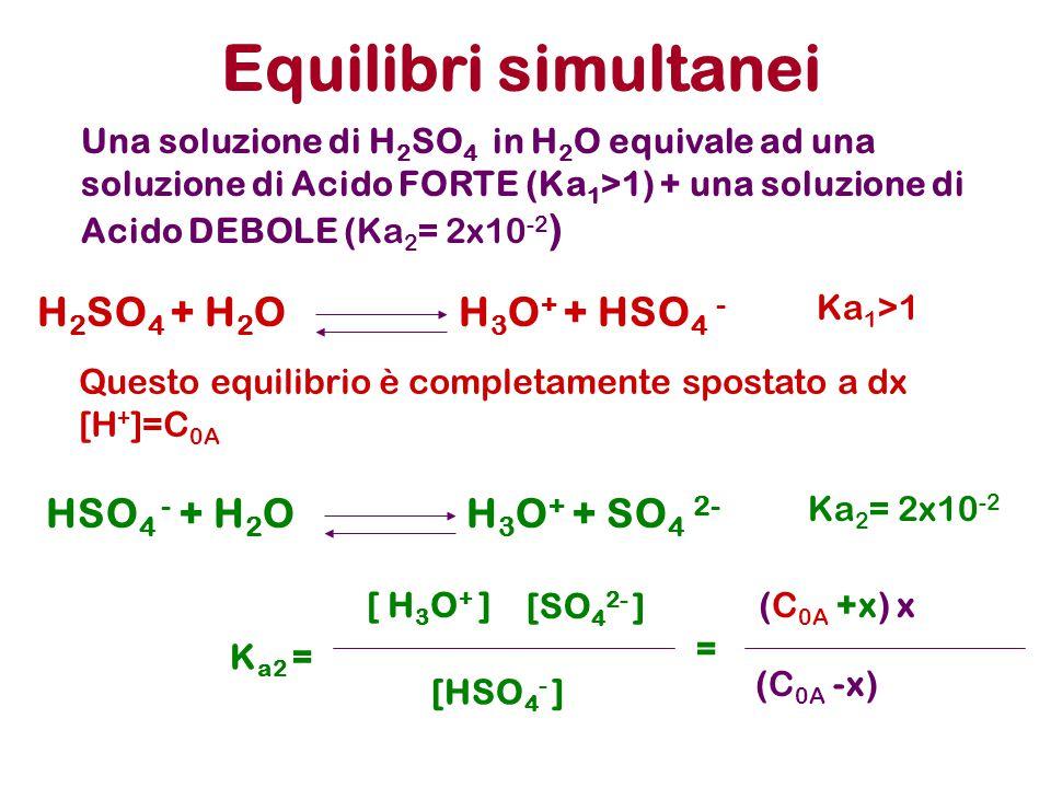 Equilibri simultanei Una soluzione di H 2 SO 4 in H 2 O equivale ad una soluzione di Acido FORTE (Ka 1 >1) + una soluzione di Acido DEBOLE (Ka 2 = 2x1