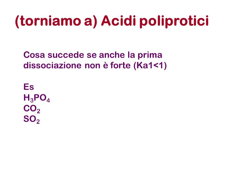 (torniamo a) Acidi poliprotici Cosa succede se anche la prima dissociazione non è forte (Ka1<1) Es H 3 PO 4 CO 2 SO 2
