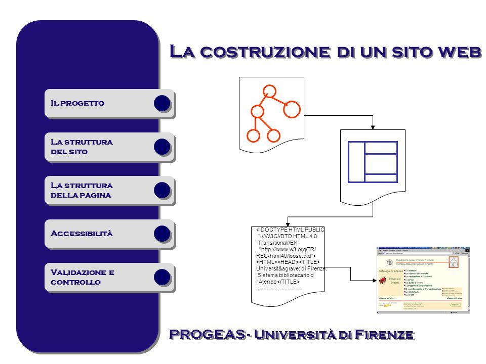 La costruzione di un sito web PROGEAS - Università di Firenze <!DOCTYPE HTML PUBLIC -//W3C//DTD HTML 4.0 Transitional//EN http://www.w3.org/TR/ REC-html40/loose.dtd > Università di Firenze.