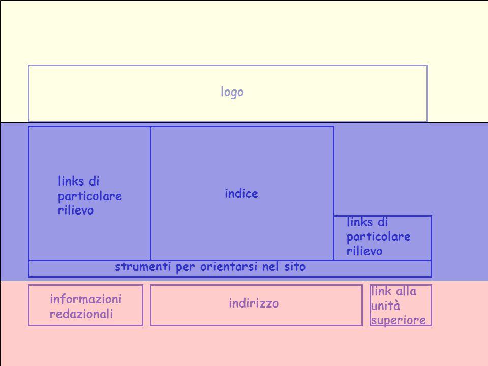 logo indice links di particolare rilievo strumenti per orientarsi nel sito informazioni redazionali indirizzo link alla unità superiore links di particolare rilievo