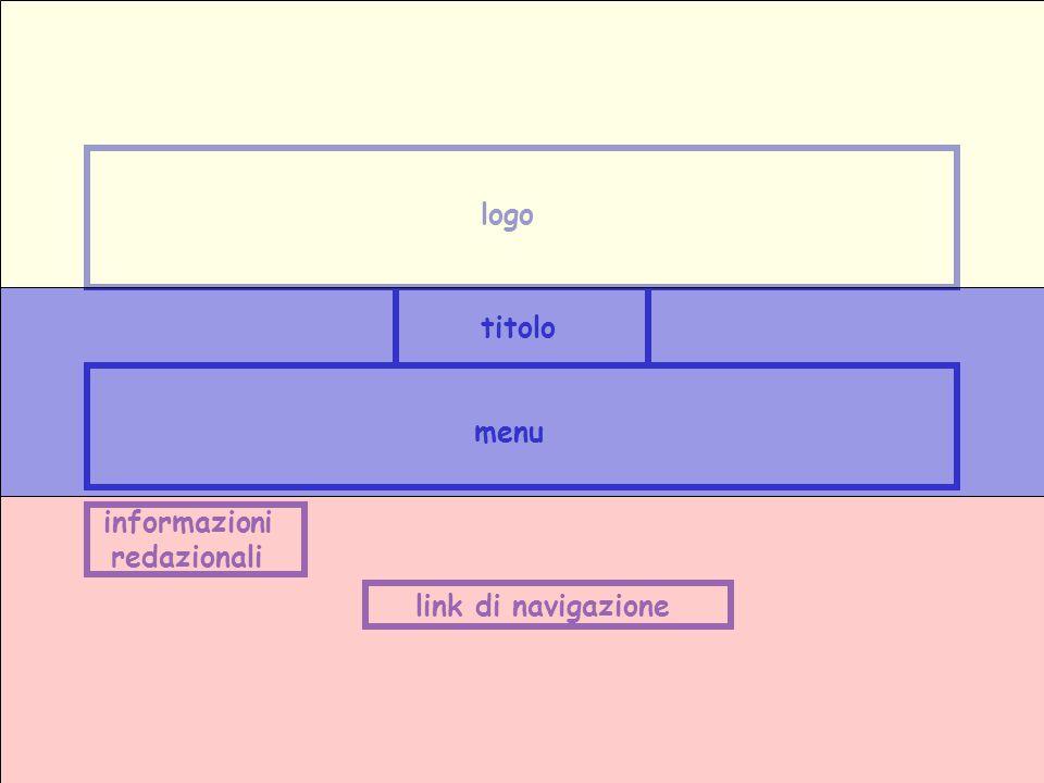 logo titolo menu informazioni redazionali link di navigazione