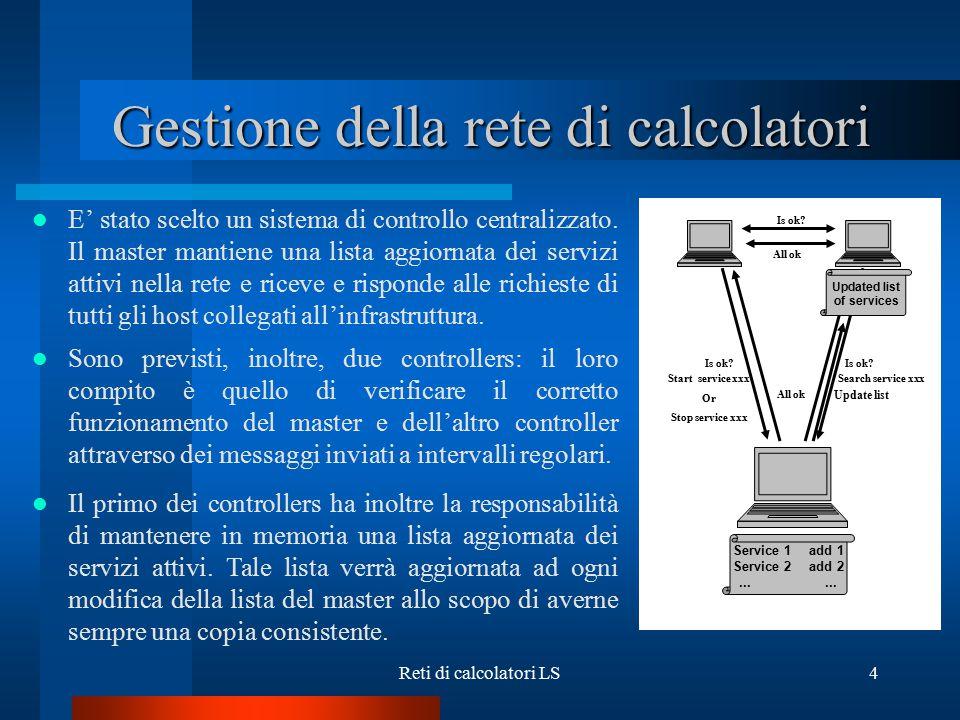 Reti di calcolatori LS4 Gestione della rete di calcolatori E' stato scelto un sistema di controllo centralizzato. Il master mantiene una lista aggiorn