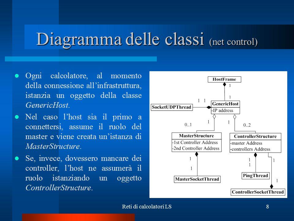 Reti di calcolatori LS8 Diagramma delle classi (net control) Ogni calcolatore, al momento della connessione all'infrastruttura, istanzia un oggetto de