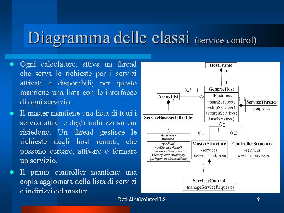 Reti di calcolatori LS9 Diagramma delle classi (service control) Ogni calcolatore, attiva un thread che serva le richieste per i servizi attivati e di