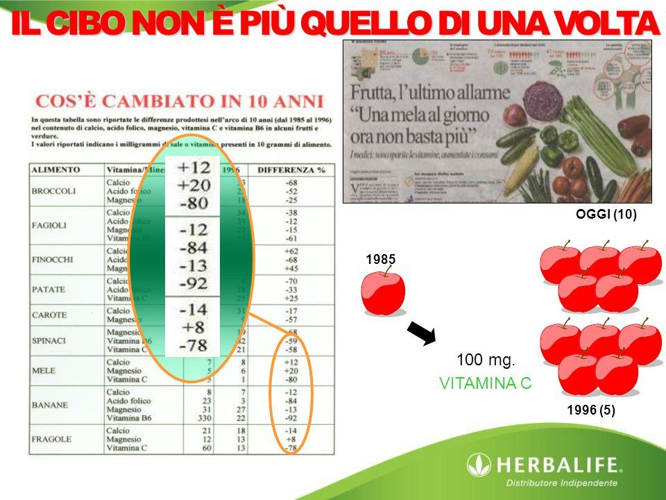 1985 100 mg. VITAMINA C OGGI (10) 1996 (5) IL CIBO NON È PIÙ QUELLO DI UNA VOLTA