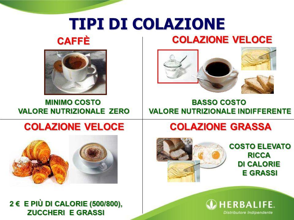 CAFFÈ MINIMO COSTO VALORE NUTRIZIONALE ZERO COSTO ELEVATO RICCA DI CALORIE E GRASSI COLAZIONE GRASSA 2 € E PIÙ DI CALORIE (500/800), ZUCCHERI E GRASSI