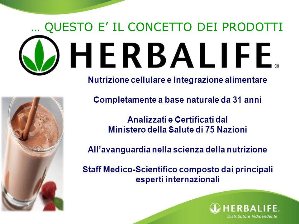 … QUESTO E' IL CONCETTO DEI PRODOTTI Nutrizione cellulare e Integrazione alimentare Completamente a base naturale da 31 anni Analizzati e Certificati