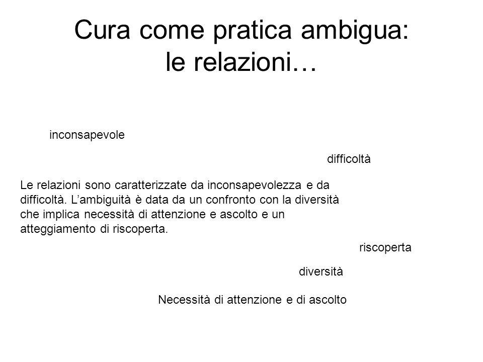 Cura come pratica ambigua: le relazioni… inconsapevole difficoltà Necessità di attenzione e di ascolto diversità riscoperta Le relazioni sono caratterizzate da inconsapevolezza e da difficoltà.