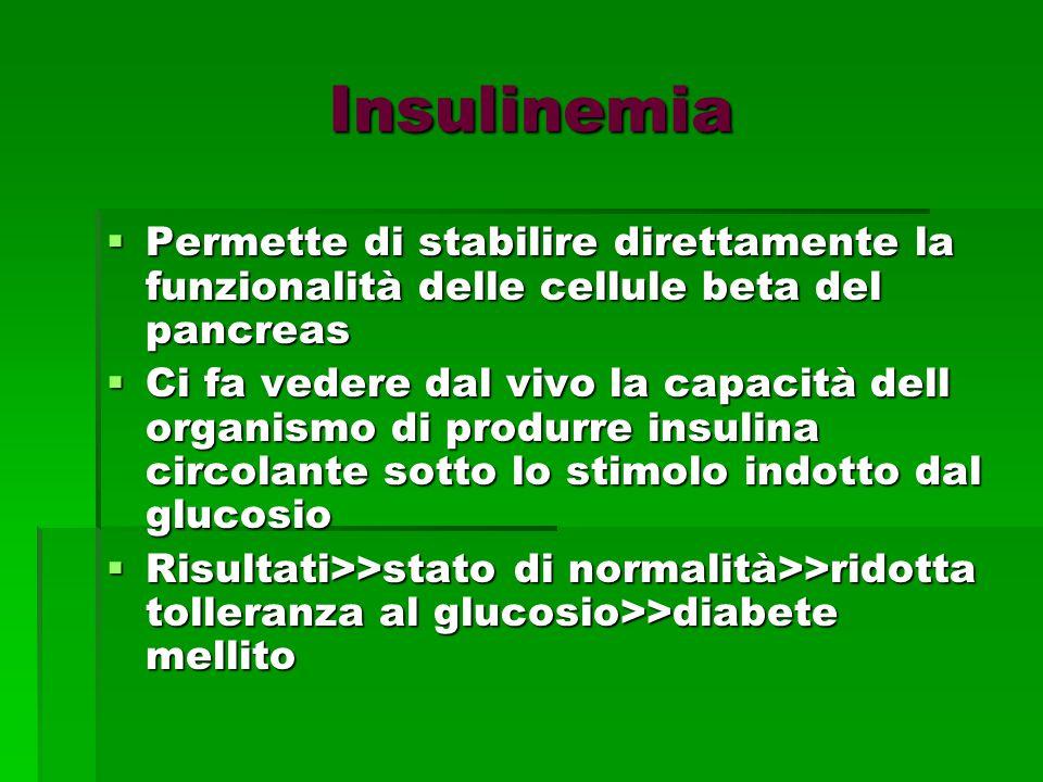 Insulinemia  Permette di stabilire direttamente la funzionalità delle cellule beta del pancreas  Ci fa vedere dal vivo la capacità dell organismo di produrre insulina circolante sotto lo stimolo indotto dal glucosio  Risultati>>stato di normalità>>ridotta tolleranza al glucosio>>diabete mellito
