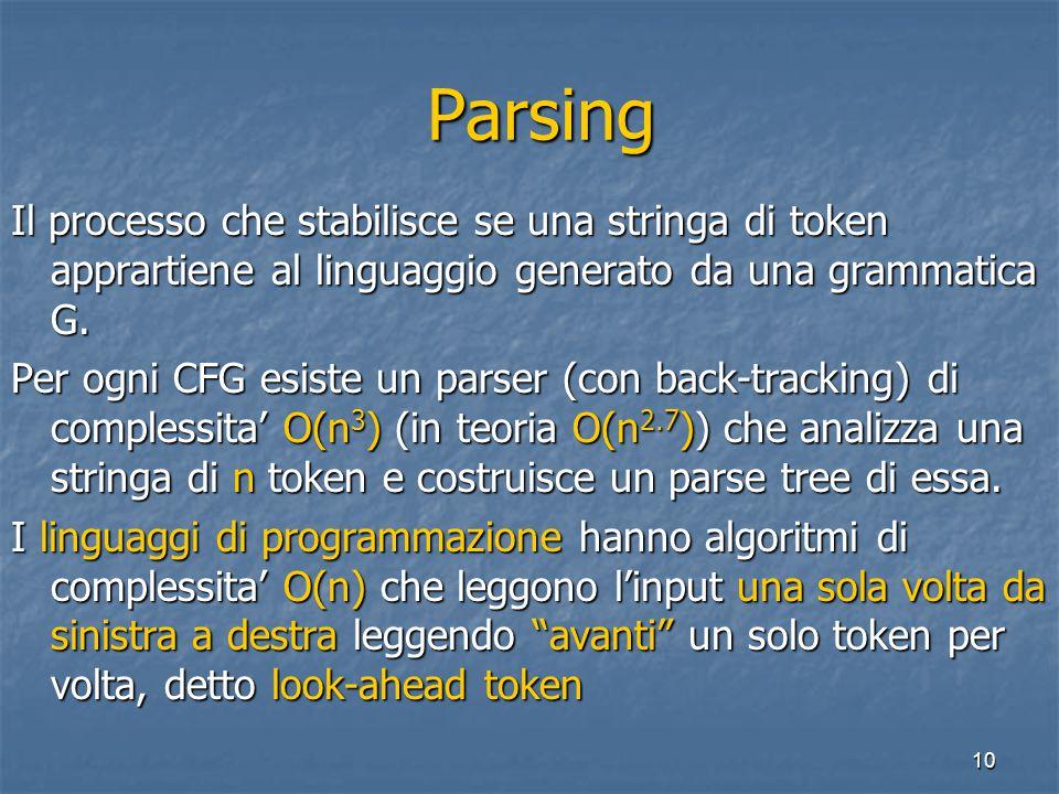 10 Parsing Parsing Il processo che stabilisce se una stringa di token apprartiene al linguaggio generato da una grammatica G.