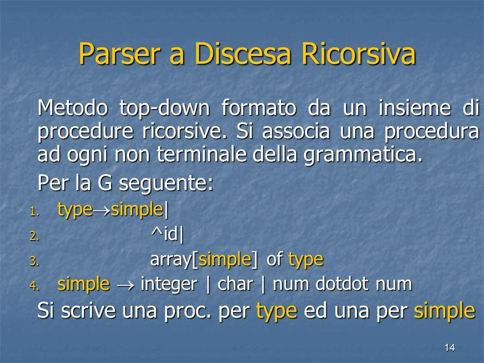 14 Parser a Discesa Ricorsiva Parser a Discesa Ricorsiva Metodo top-down formato da un insieme di procedure ricorsive.