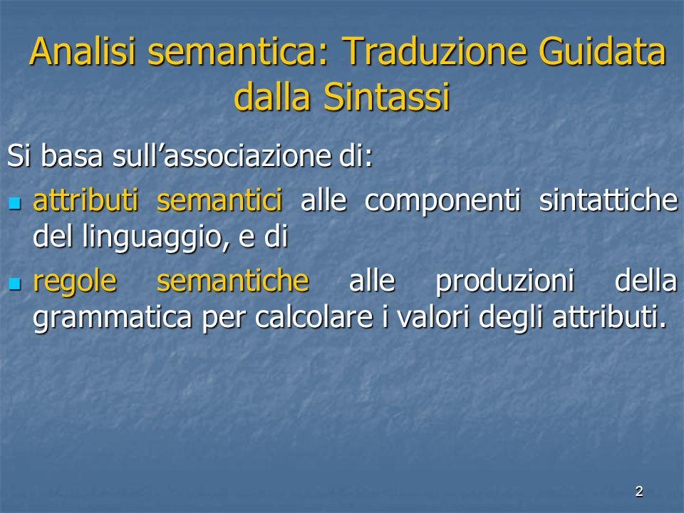 3 Esempio di traduzione guidata dalla sintassi Esempio di traduzione guidata dalla sintassi Esempio: conversione da notazione infissa a postfissa.