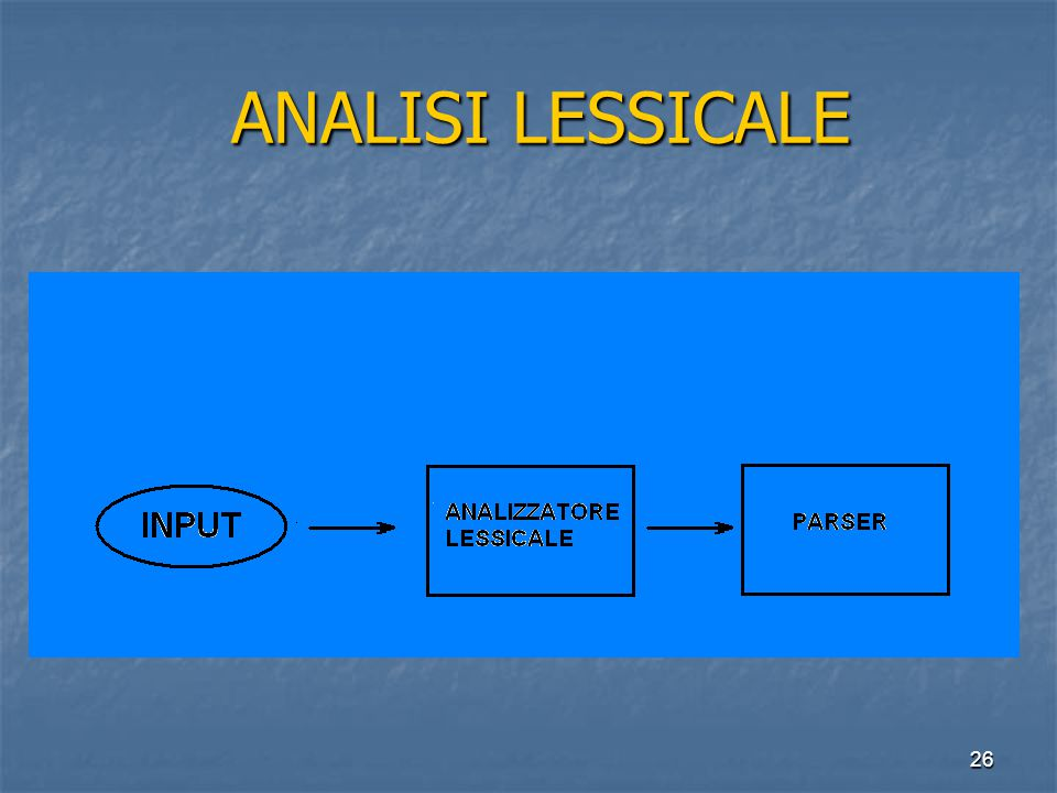 26 ANALISI LESSICALE ANALISI LESSICALE