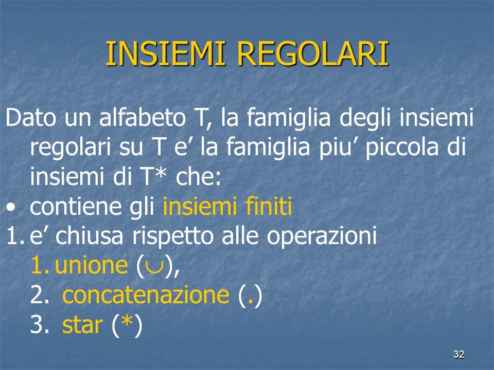 32 INSIEMI REGOLARI Dato un alfabeto T, la famiglia degli insiemi regolari su T e' la famiglia piu' piccola di insiemi di T* che: contiene gli insiemi finiti 1.e' chiusa rispetto alle operazioni 1.unione (  ), 2.