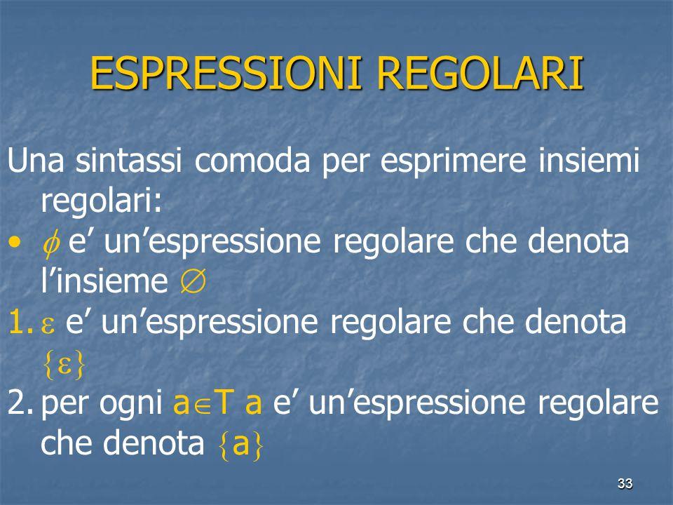 33 ESPRESSIONI REGOLARI Una sintassi comoda per esprimere insiemi regolari:  e' un'espressione regolare che denota l'insieme  1.