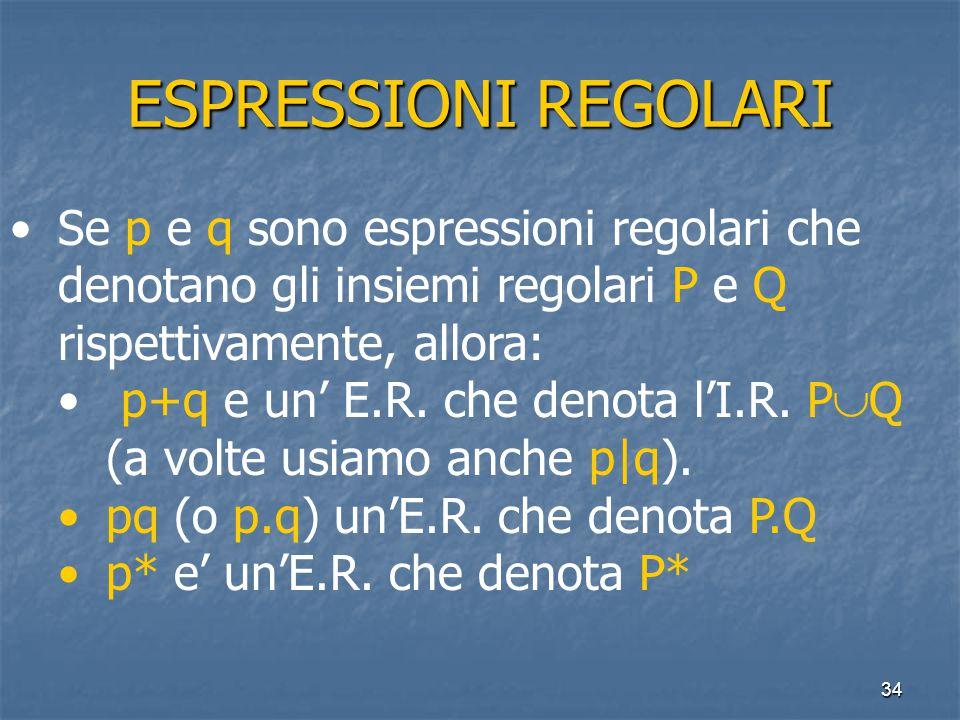 34 ESPRESSIONI REGOLARI Se p e q sono espressioni regolari che denotano gli insiemi regolari P e Q rispettivamente, allora: p+q e un' E.R.