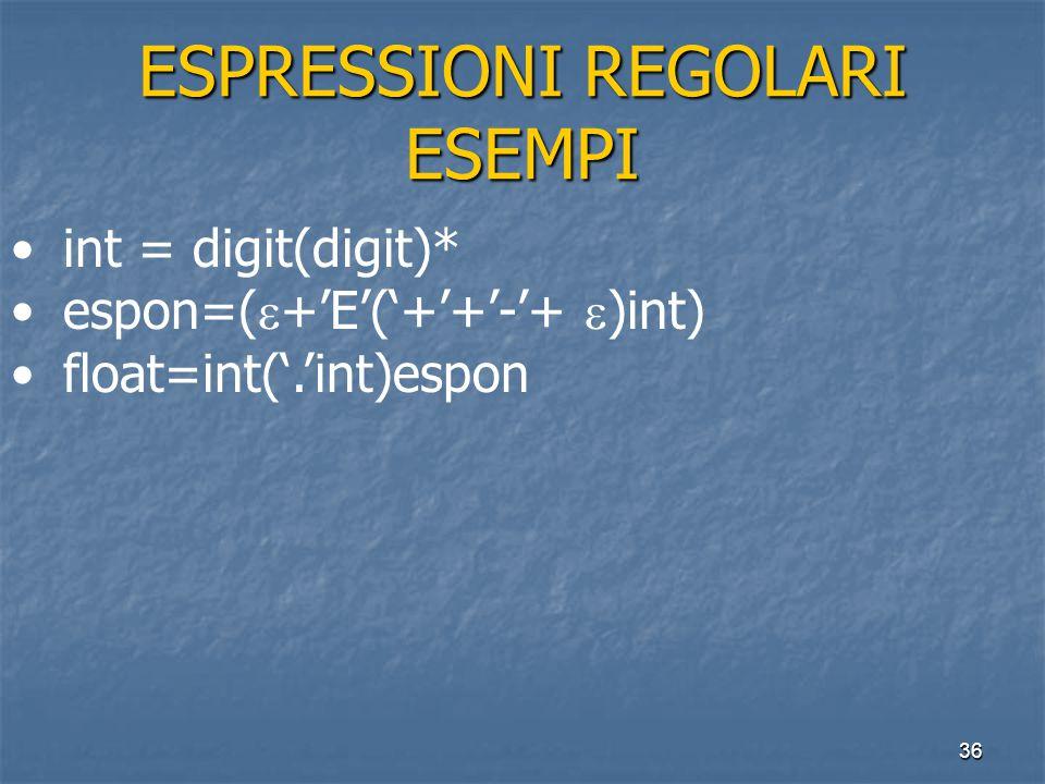 36 ESPRESSIONI REGOLARI ESEMPI int = digit(digit)* espon=(  +'E'('+'+'-'+  )int) float=int('.'int)espon