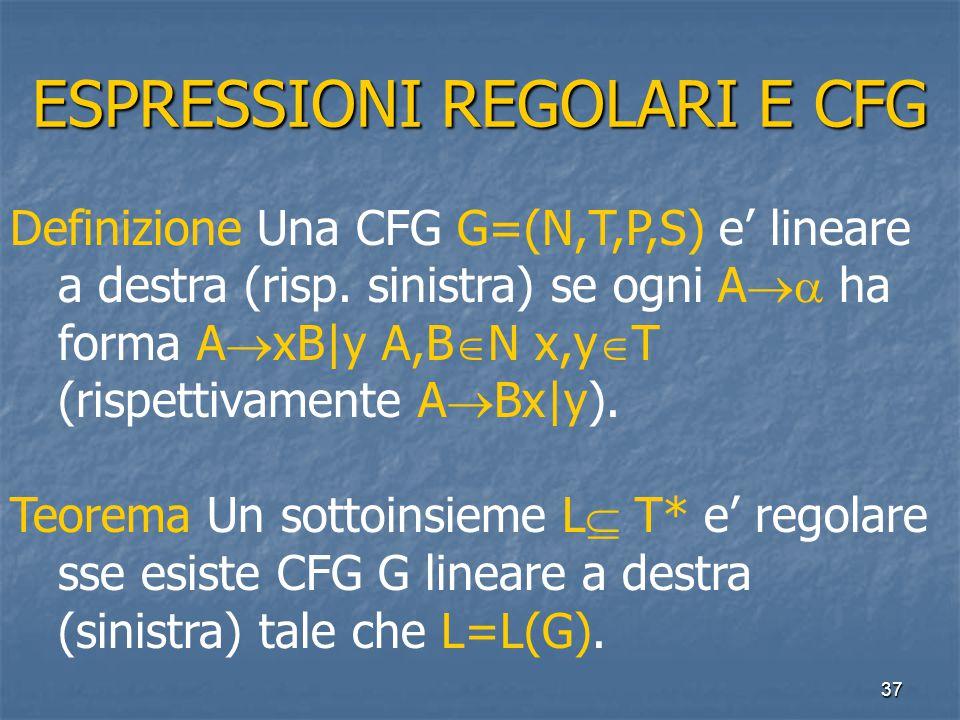 37 ESPRESSIONI REGOLARI E CFG Definizione Una CFG G=(N,T,P,S) e' lineare a destra (risp.