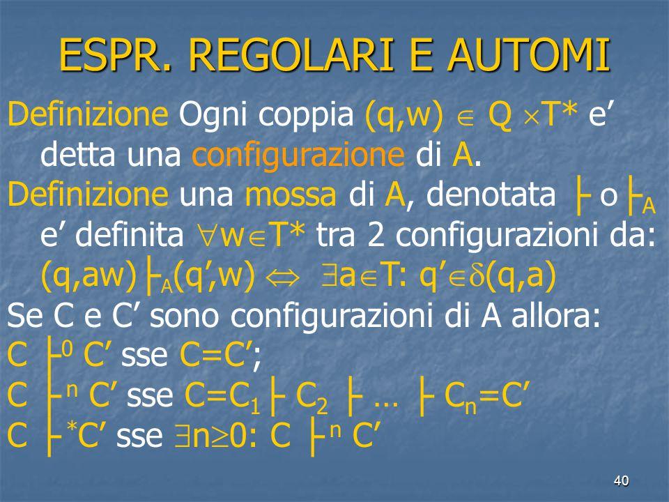 40 ESPR.REGOLARI E AUTOMI Definizione Ogni coppia (q,w)  Q  T* e' detta una configurazione di A.